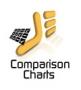 3 Months Membership - Comparison Charts